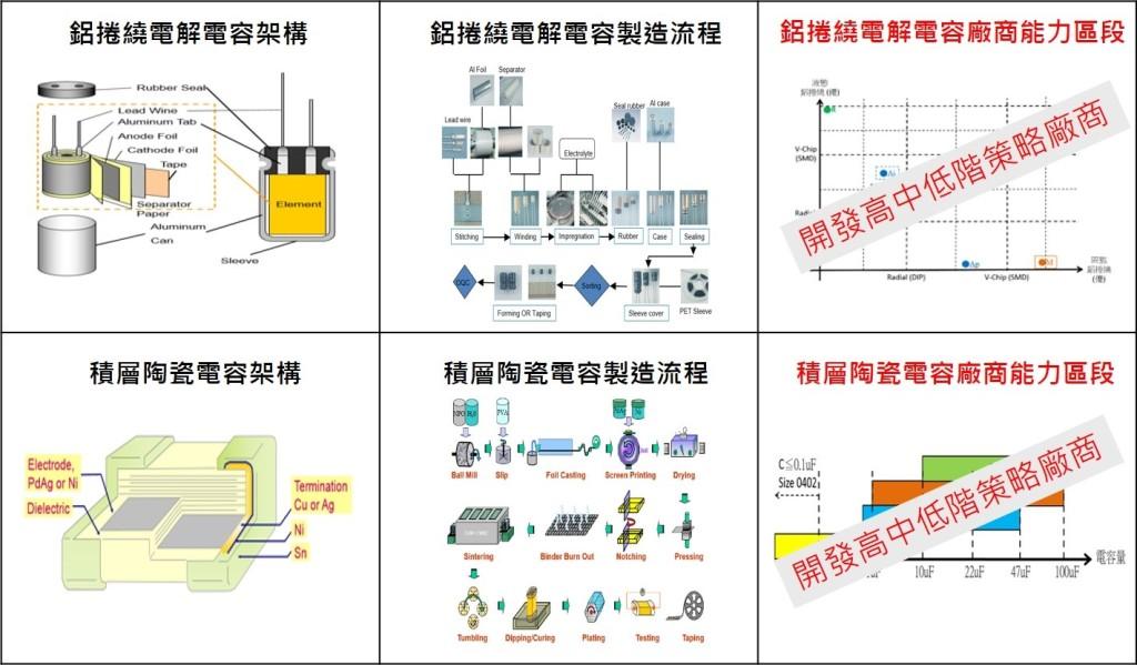 供應商稽核流程
