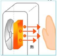 thermal control-3