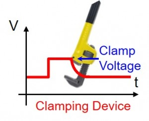 clamping-device