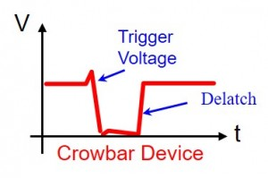 crowbar-device