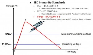 mov-iec-immunity-example