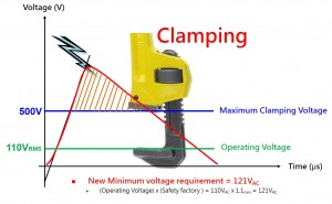 voltage-clamping