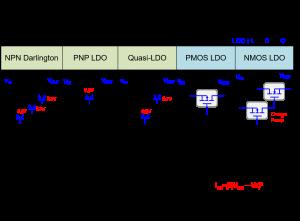 linear-regulator-topology