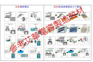 aihua-liquid-solid-cap-mfg