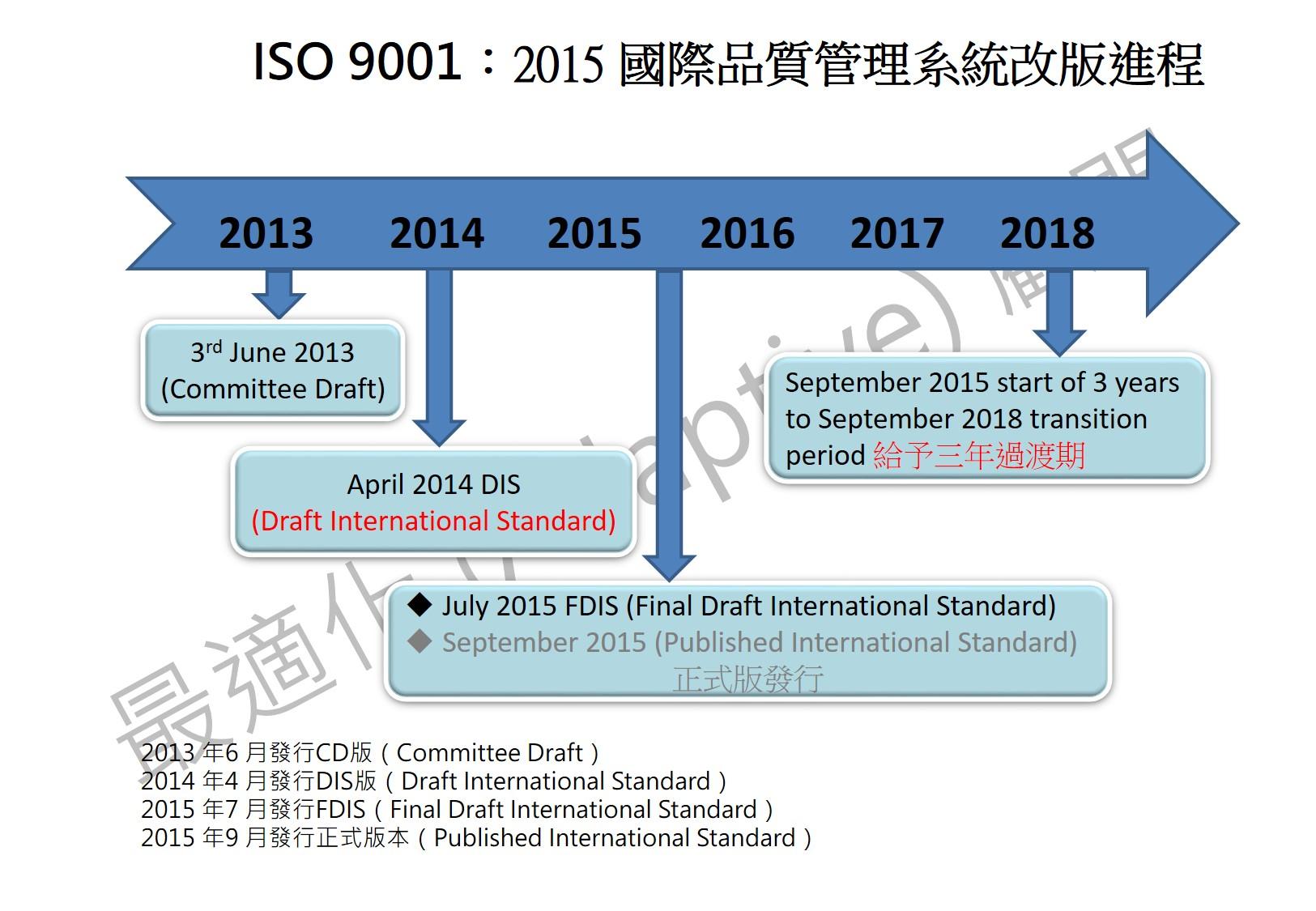 iso 9001 dis 2015 pdf